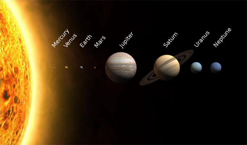 Watching the Sky: Our Solar System block mentored by Elaine Eichner