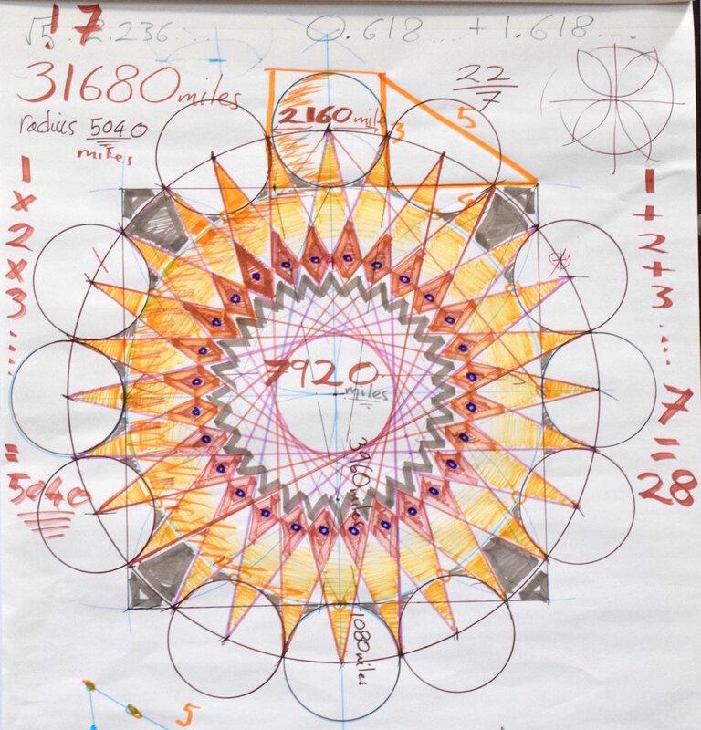 Mandalas of the World block mentored by Sacred Art of Geometry Studios Docherty